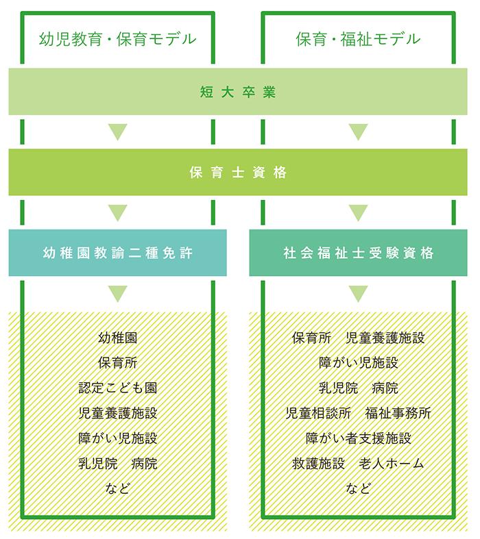 ce_shikaku2021.png