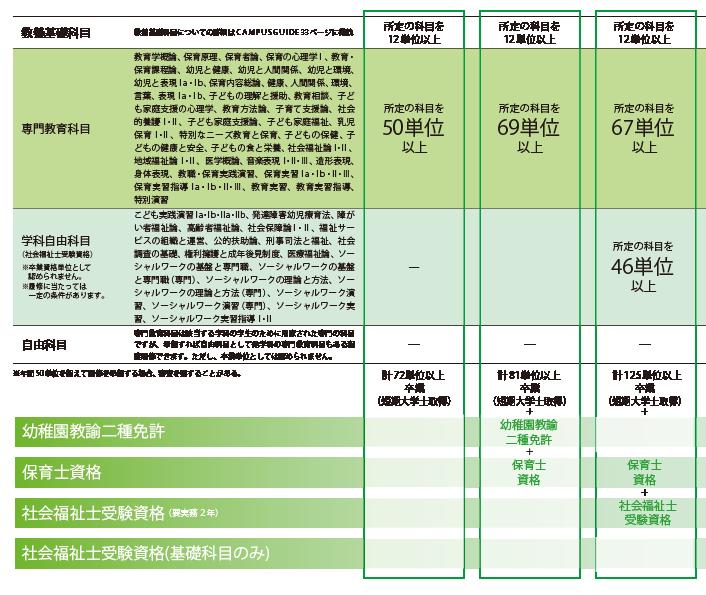 ce_curriculum2021.png